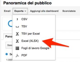 Come analizzare i dati di Google Analytics con Excel