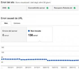 Novità per gli errori di scansione su Google Webmaster Tools