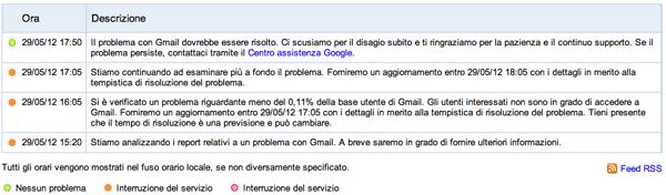 Interruzione del servizio di posta su Gmail