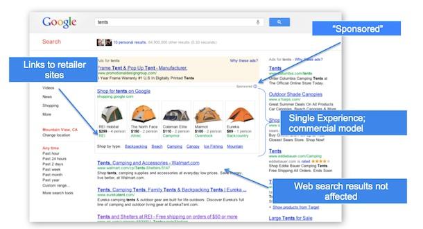 Google sperimenta lo shopping direttamente sulle SERP