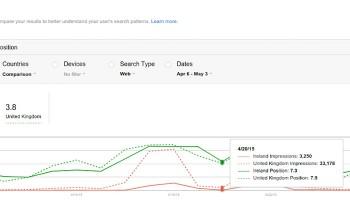 Scopri le parole chiave che generano più traffico con la nuova funzione Ricerca Analytics sui Webmaster Tools