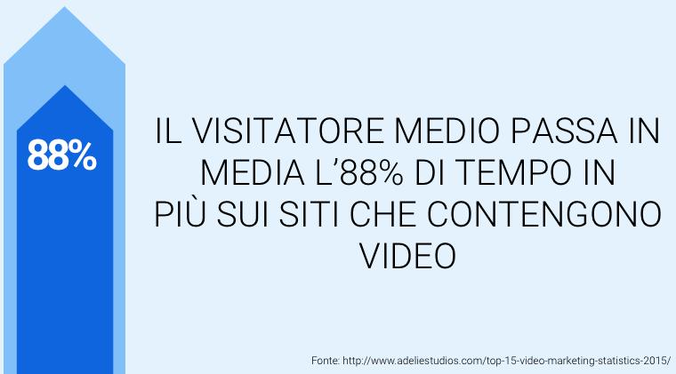 statistiche-video-2015