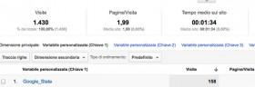 Monitorare gli utenti loggati sui social con Google Analytics