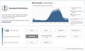 Google valuta la velocità della connessione ad Internet con il Video Quality Report