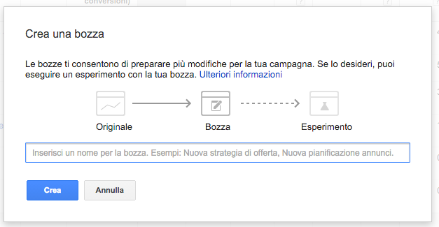 bozza-campagna-adwords