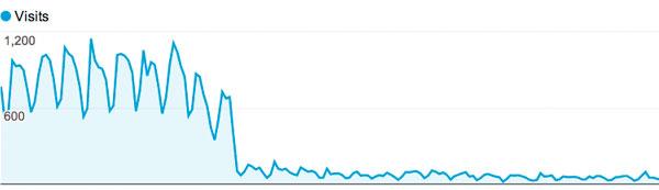 calo-traffico-analytics