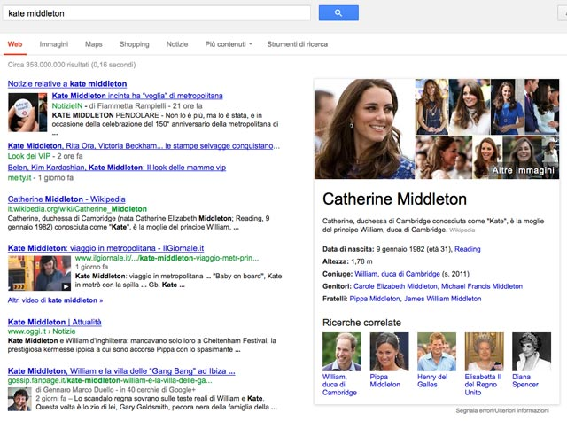 Kate Middleton su Google