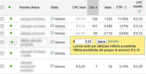 offerta-adwords-beta