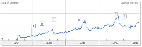 trends-operatore-turistico.png